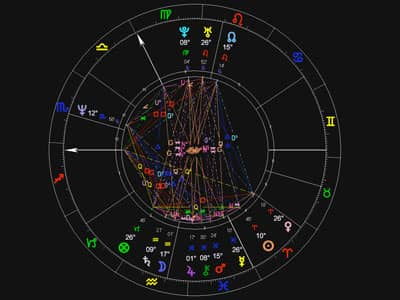 Ten Things You Should Know About Astrology
